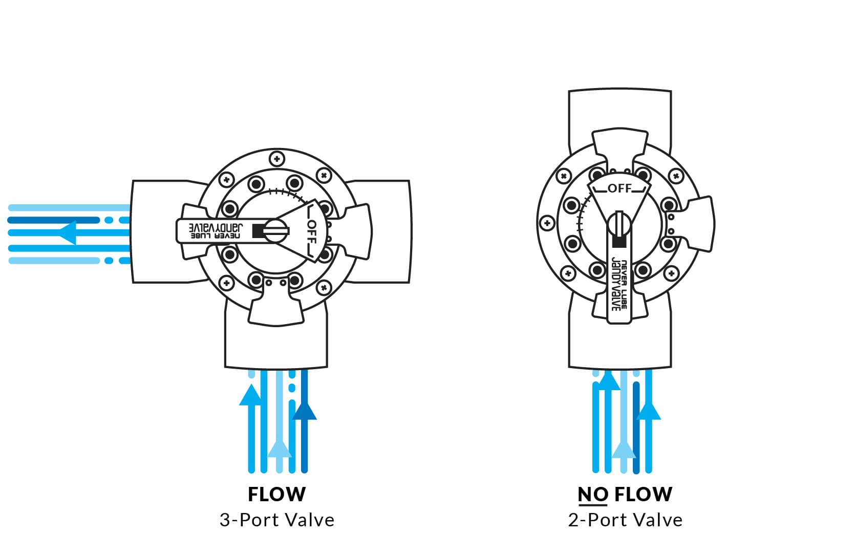 Jandy Pool Valves